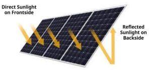 bifacial solar panel
